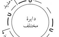 تشخيص وزن عروضي اشعار فارسي...كاربرد جديدي از متن كاوي ...محمد مهدی مجیری